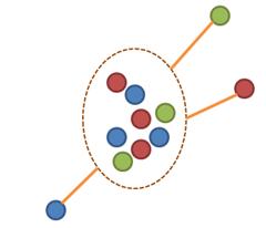 An asymmetrically distributed team.