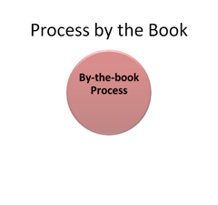Process by the book.